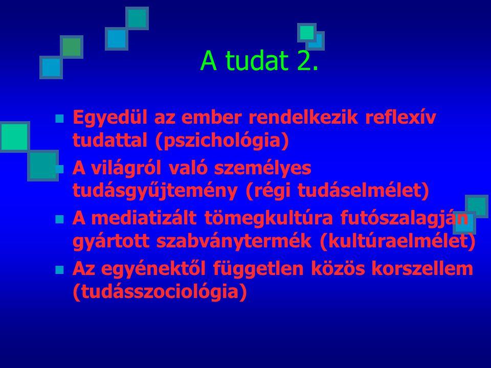 A tudat 2. Egyedül az ember rendelkezik reflexív tudattal (pszichológia) A világról való személyes tudásgyűjtemény (régi tudáselmélet)