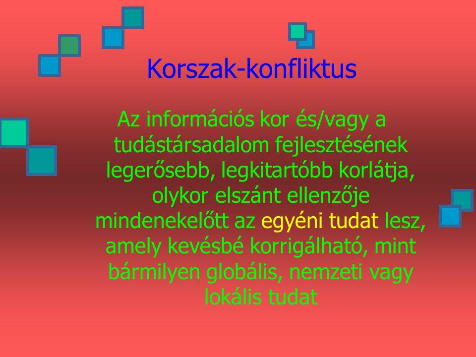 Korszak-konfliktus