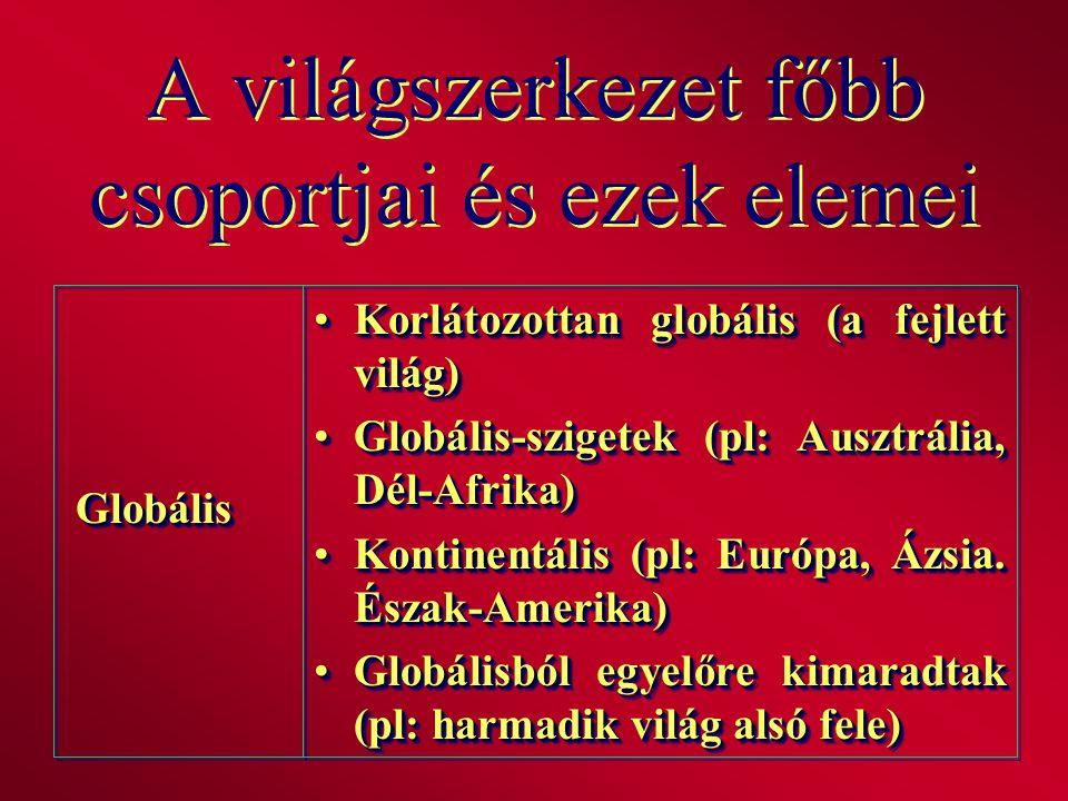 A világszerkezet főbb csoportjai és ezek elemei