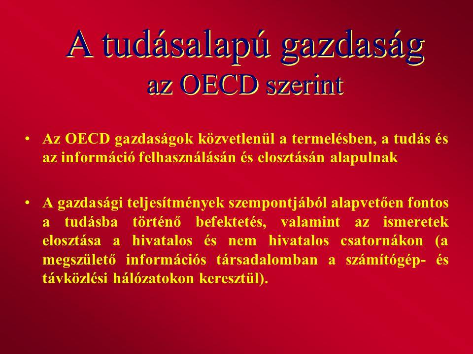 A tudásalapú gazdaság az OECD szerint