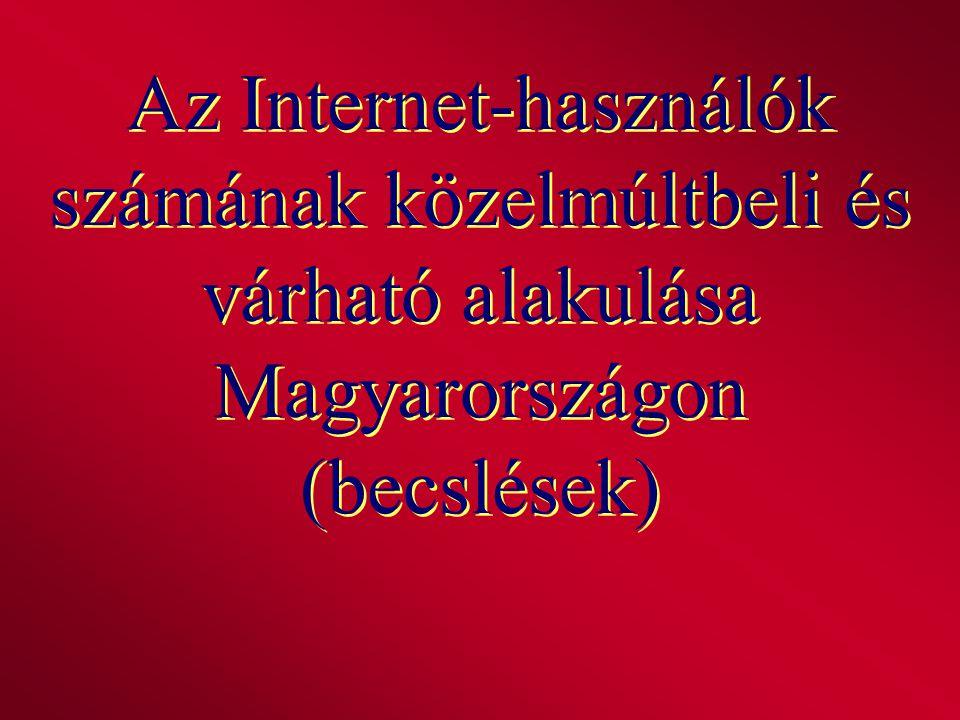 Az Internet-használók számának közelmúltbeli és várható alakulása Magyarországon