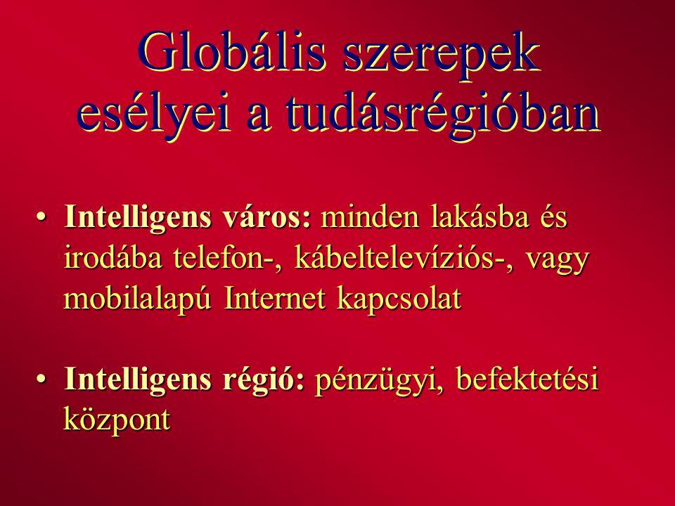 Globális szerepek esélyei a tudásrégióban