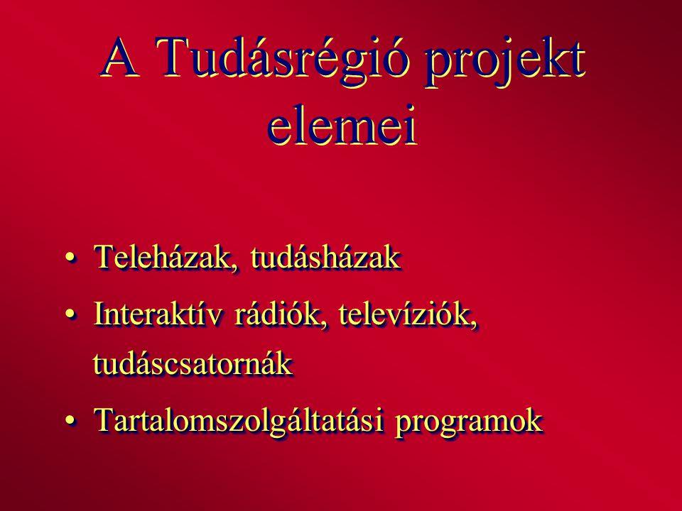 A Tudásrégió projekt elemei
