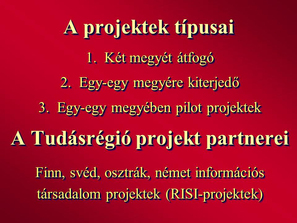 A Tudásrégió projekt partnerei