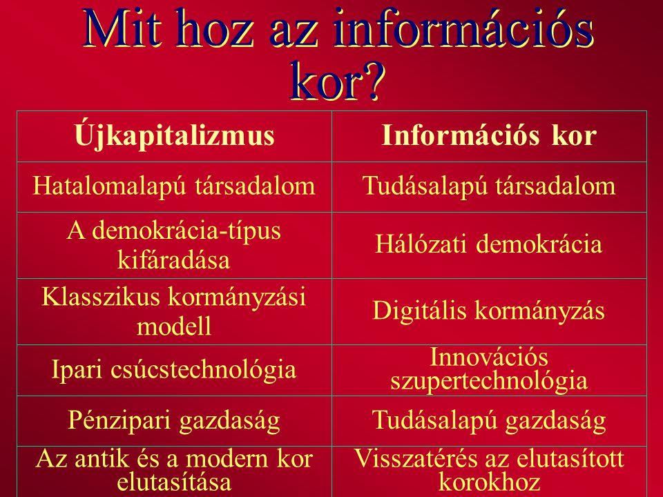 Mit hoz az információs kor