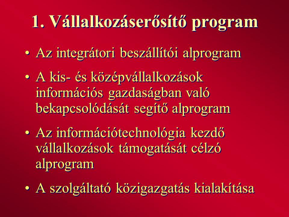 1. Vállalkozáserősítő program