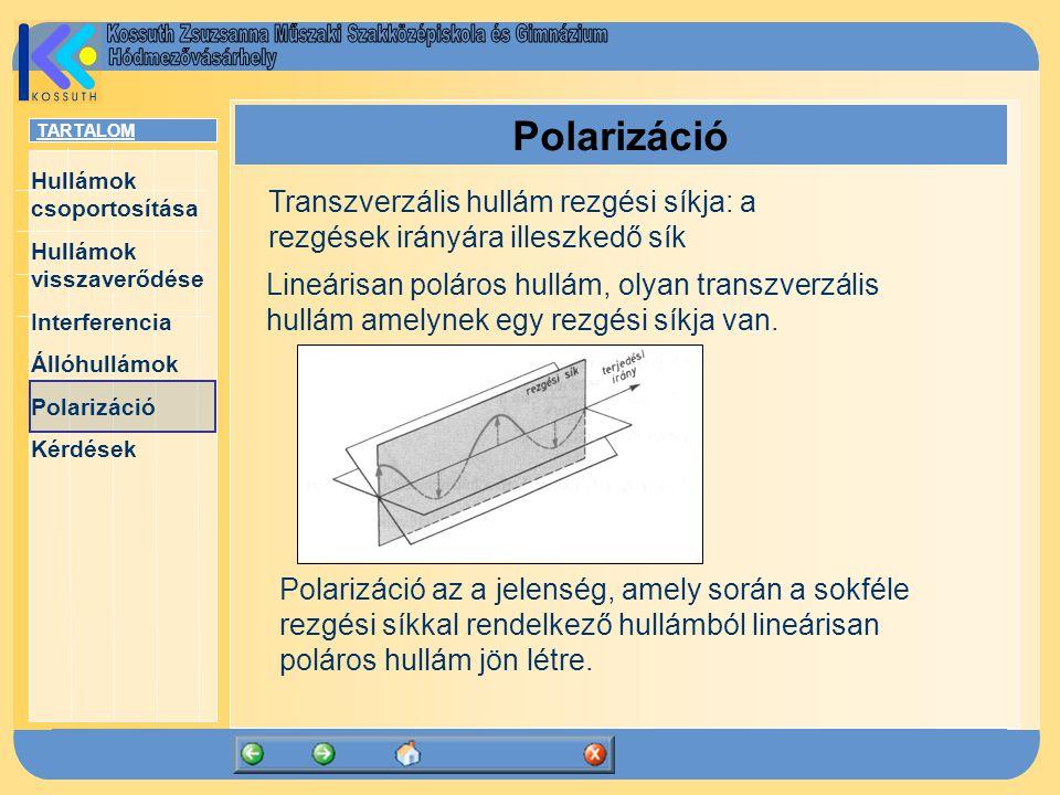 Polarizáció Transzverzális hullám rezgési síkja: a rezgések irányára illeszkedő sík.