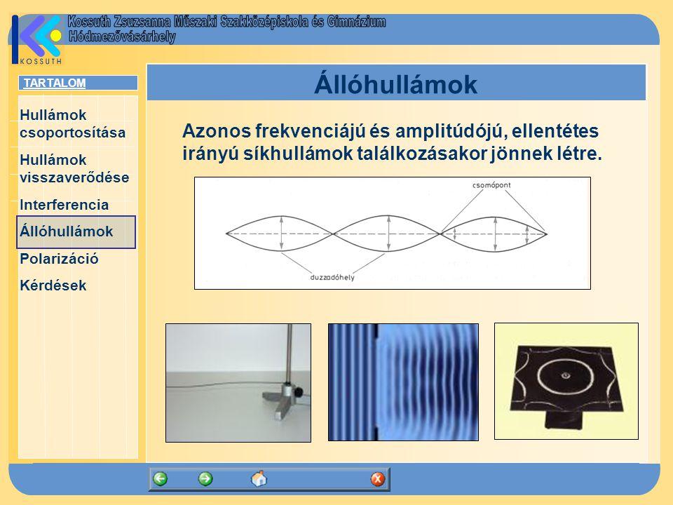 Állóhullámok Azonos frekvenciájú és amplitúdójú, ellentétes irányú síkhullámok találkozásakor jönnek létre.