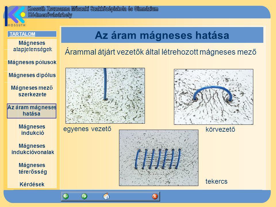 Az áram mágneses hatása