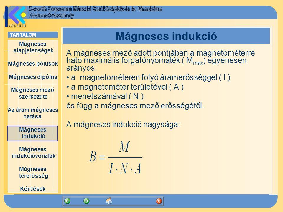Mágneses indukció A mágneses mező adott pontjában a magnetométerre ható maximális forgatónyomaték ( Mmax) egyenesen arányos: