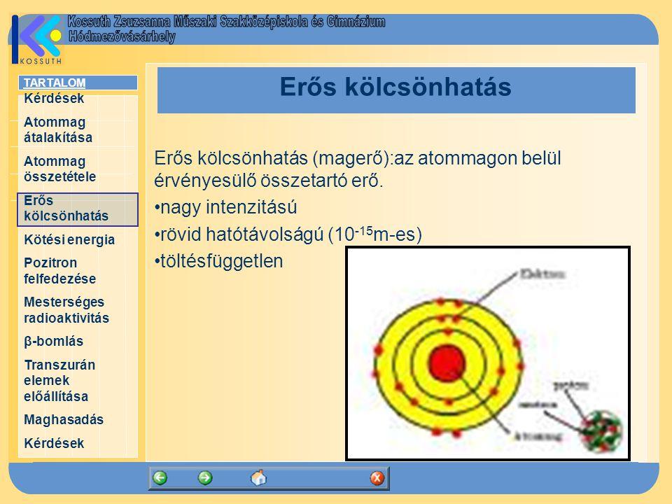 Erős kölcsönhatás Erős kölcsönhatás (magerő):az atommagon belül érvényesülő összetartó erő. nagy intenzitású.