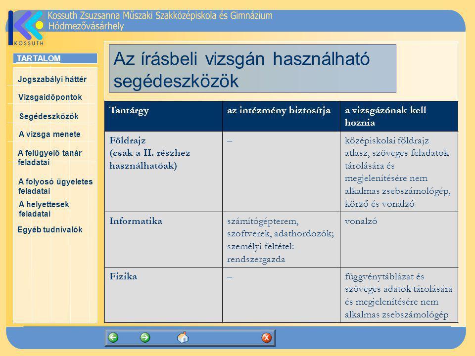 Az írásbeli vizsgán használható segédeszközök