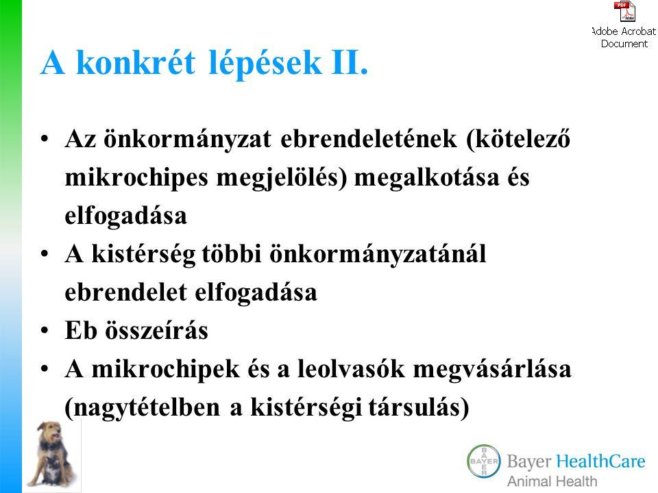 A konkrét lépések II. Az önkormányzat ebrendeletének (kötelező mikrochipes megjelölés) megalkotása és elfogadása.