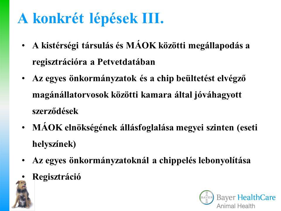 A konkrét lépések III. A kistérségi társulás és MÁOK közötti megállapodás a regisztrációra a Petvetdatában.