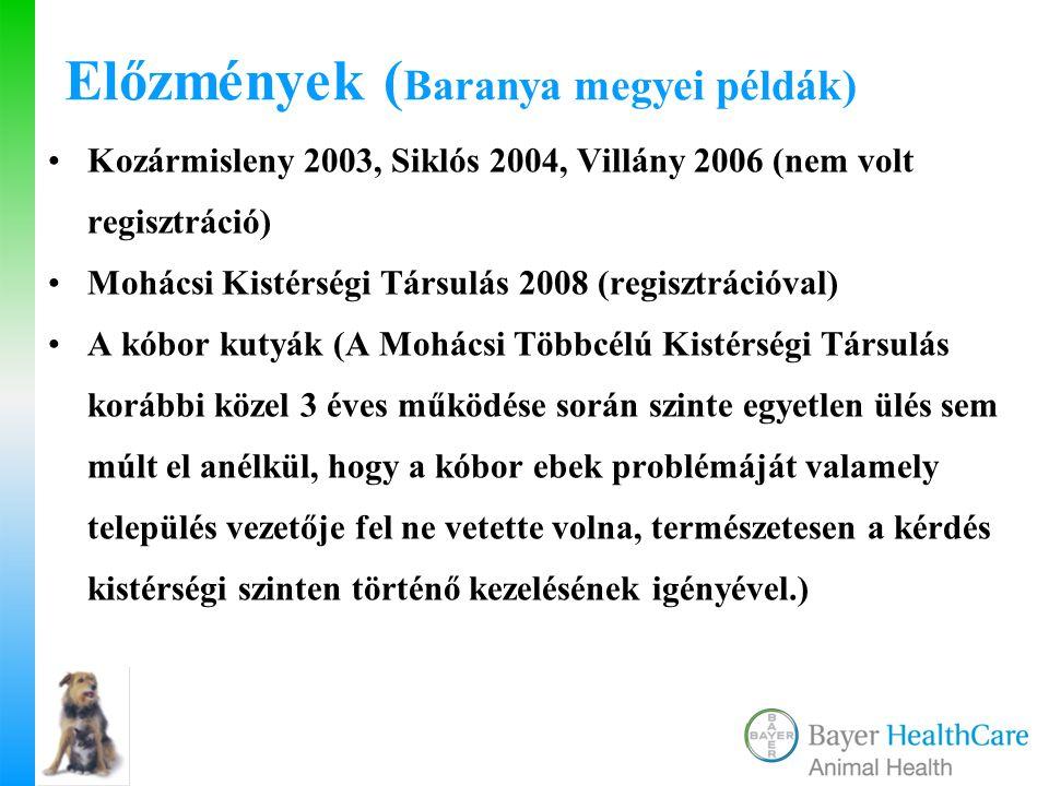 Előzmények (Baranya megyei példák)