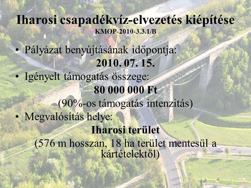 Iharosi csapadékvíz-elvezetés kiépítése KMOP-2010-3.3.1/B