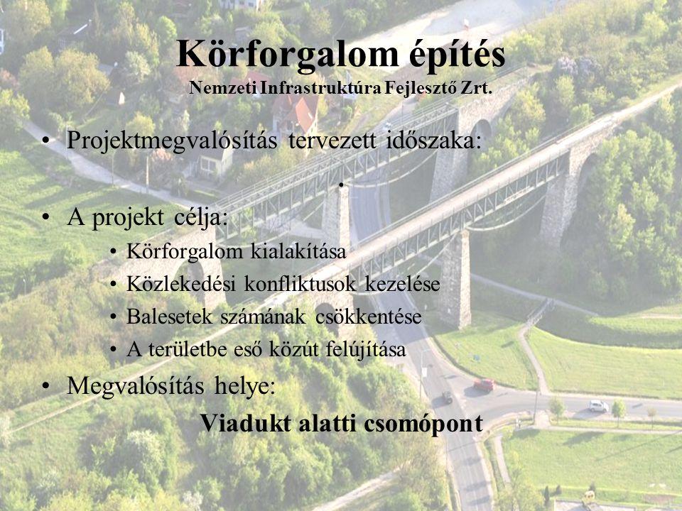 Körforgalom építés Nemzeti Infrastruktúra Fejlesztő Zrt.