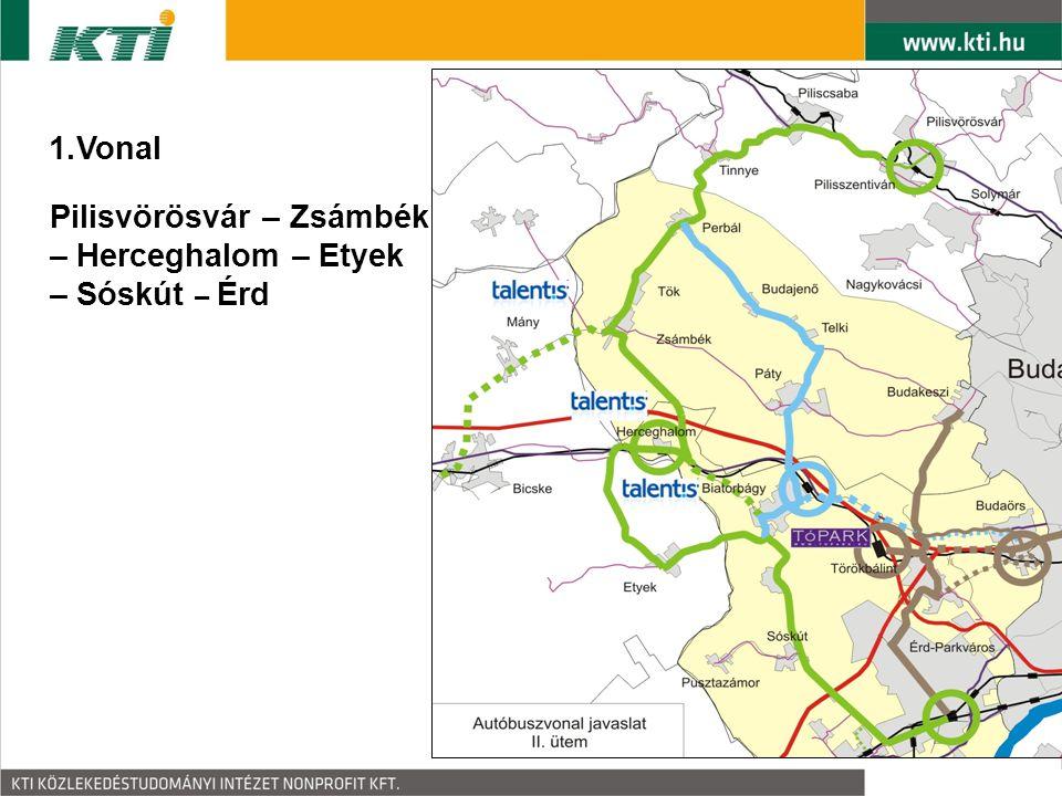 Vonal Pilisvörösvár – Zsámbék – Herceghalom – Etyek – Sóskút – Érd
