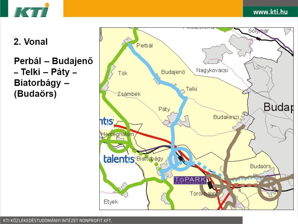 2. Vonal Perbál – Budajenő – Telki – Páty – Biatorbágy – (Budaörs)