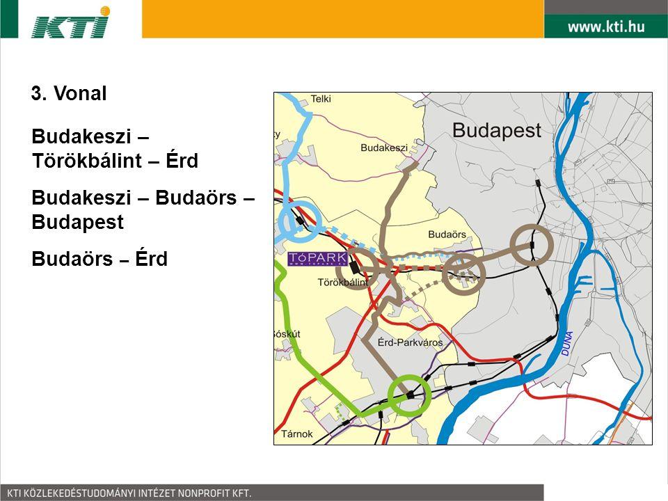 3. Vonal Budakeszi – Törökbálint – Érd Budakeszi – Budaörs – Budapest Budaörs – Érd