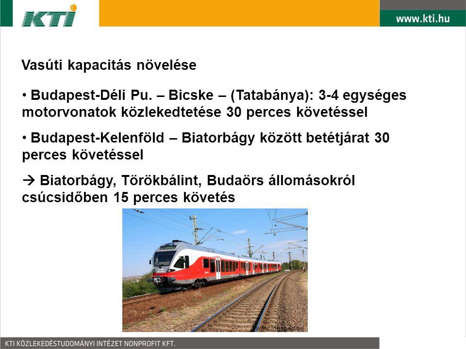 Vasúti kapacitás növelése