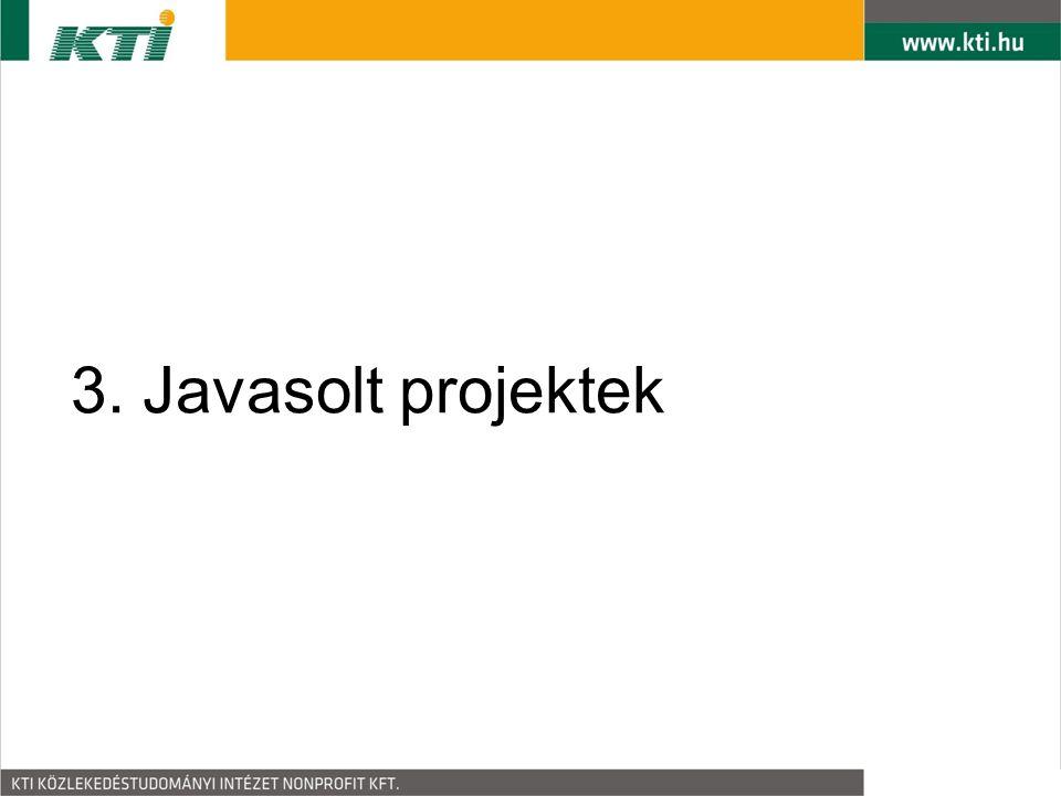 3. Javasolt projektek