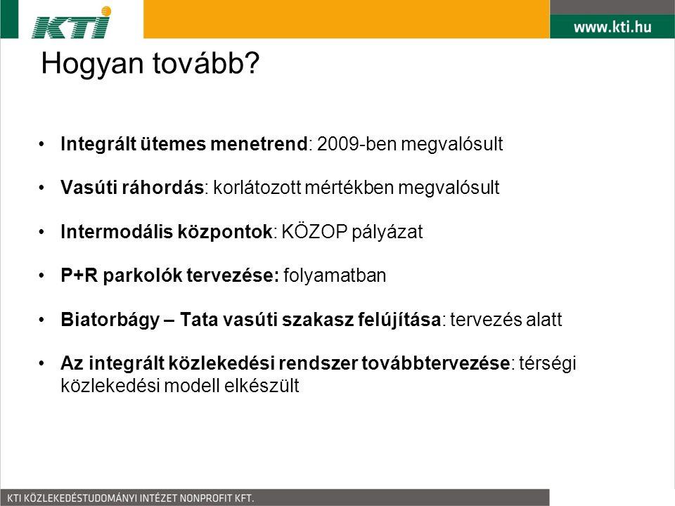 Hogyan tovább Integrált ütemes menetrend: 2009-ben megvalósult