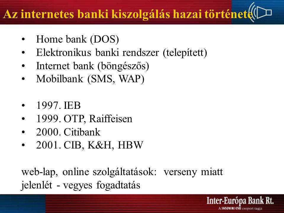 Az internetes banki kiszolgálás hazai története
