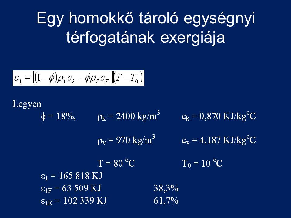 Egy homokkő tároló egységnyi térfogatának exergiája