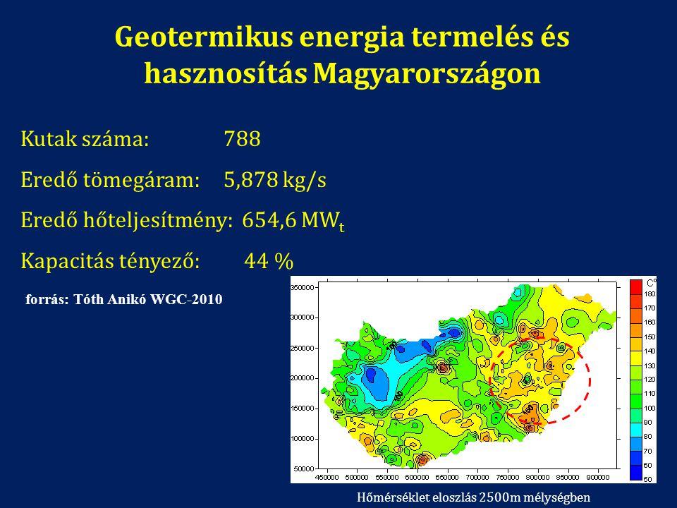 Geotermikus energia termelés és hasznosítás Magyarországon