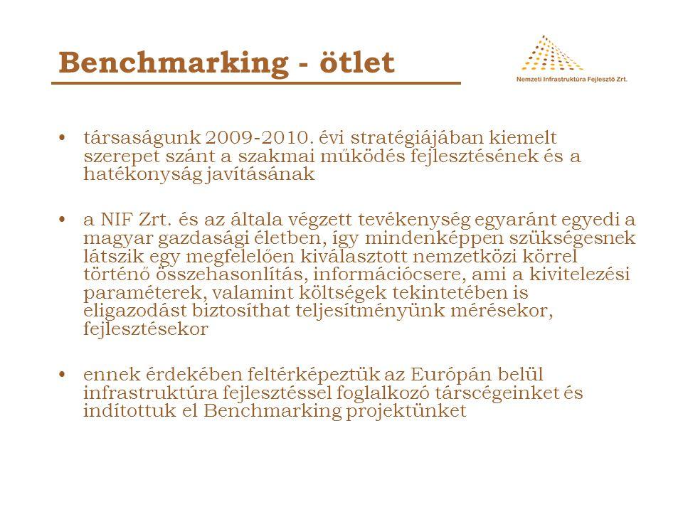 Benchmarking - ötlet társaságunk 2009-2010. évi stratégiájában kiemelt szerepet szánt a szakmai működés fejlesztésének és a hatékonyság javításának.