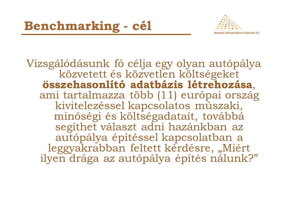 Benchmarking - cél