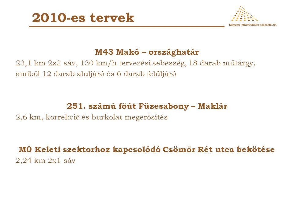 2010-es tervek M43 Makó – országhatár