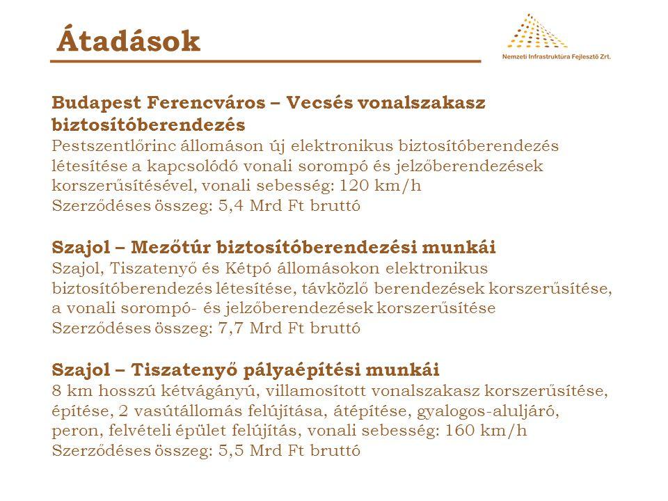 Átadások Budapest Ferencváros – Vecsés vonalszakasz biztosítóberendezés.