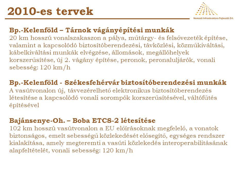2010-es tervek Bp.-Kelenföld – Tárnok vágányépítési munkák