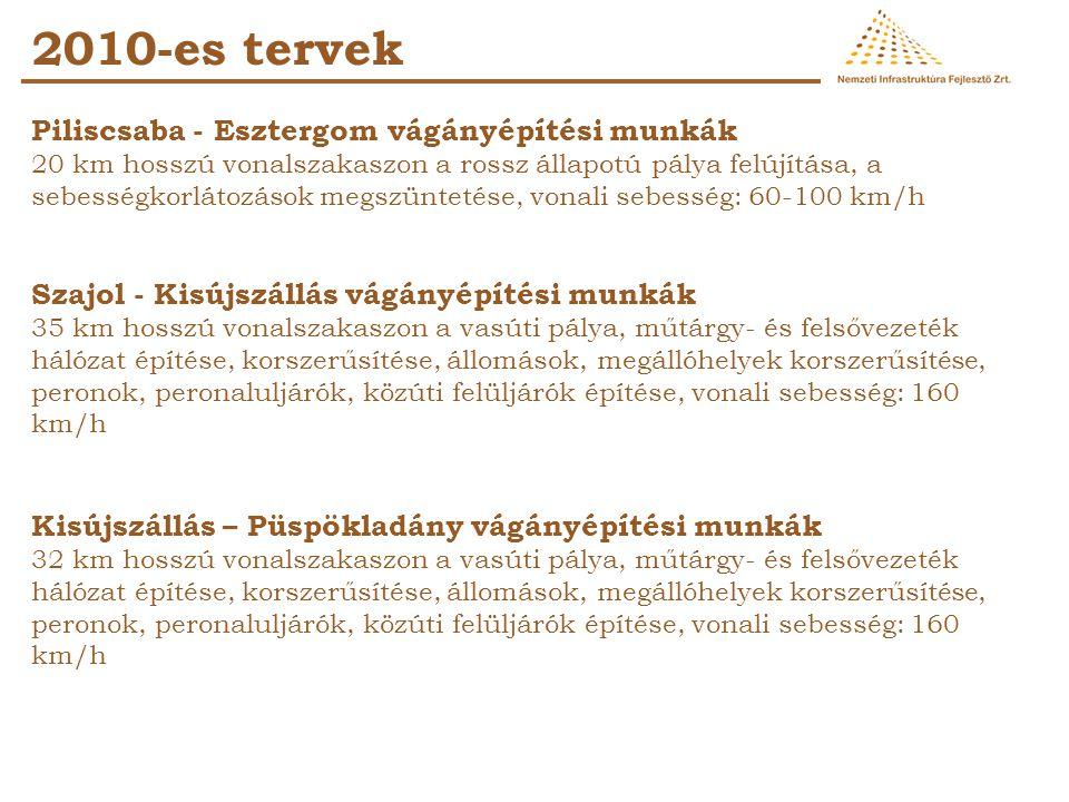 2010-es tervek Piliscsaba - Esztergom vágányépítési munkák