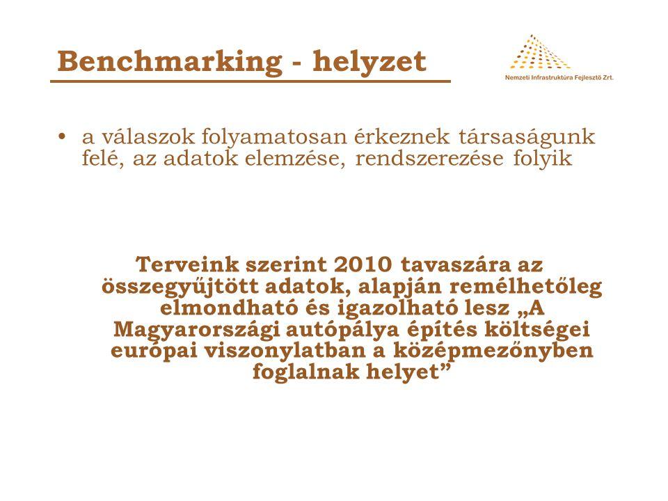 Benchmarking - helyzet