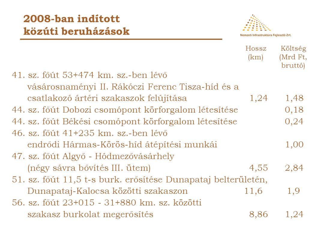 2008-ban indított közúti beruházások