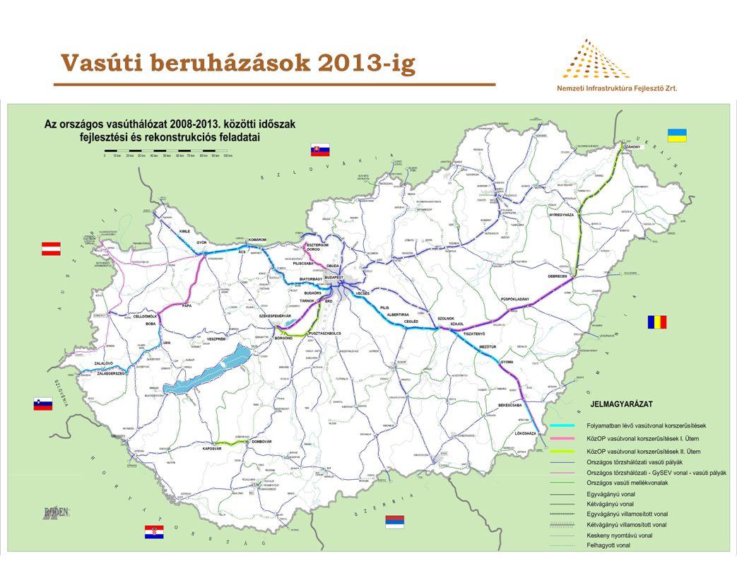 Vasúti beruházások 2013-ig