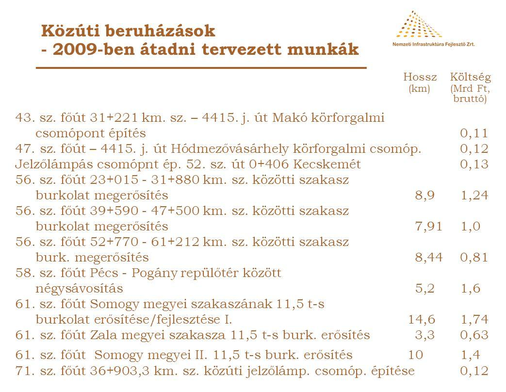 Közúti beruházások - 2009-ben átadni tervezett munkák