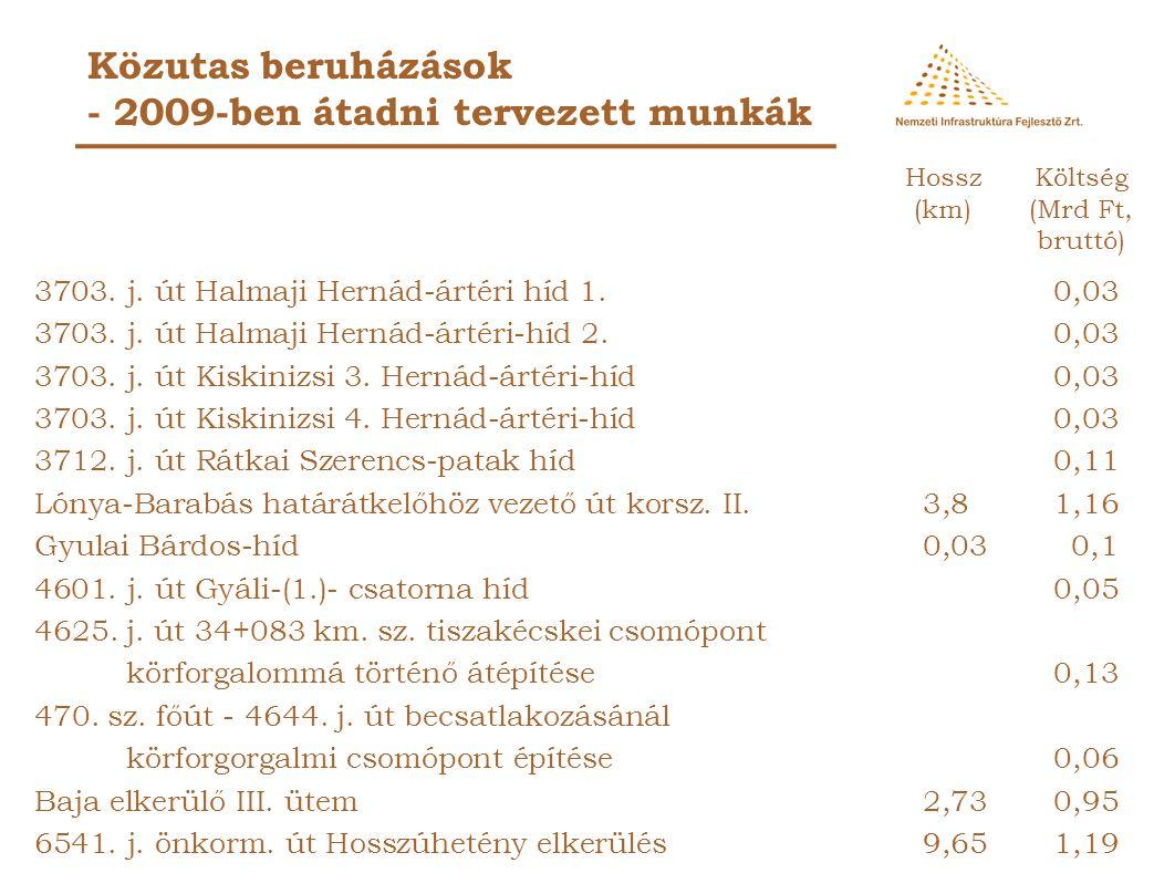 Közutas beruházások - 2009-ben átadni tervezett munkák
