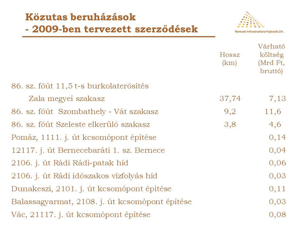 Közutas beruházások - 2009-ben tervezett szerződések