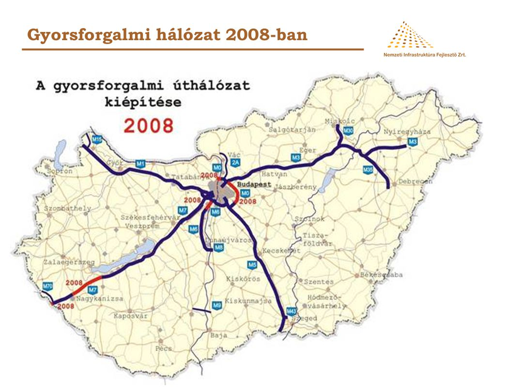 Gyorsforgalmi hálózat 2008-ban