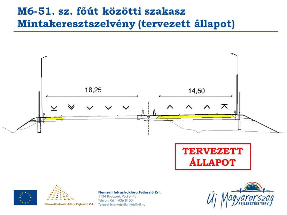 M6-51. sz. főút közötti szakasz Mintakeresztszelvény (tervezett állapot)