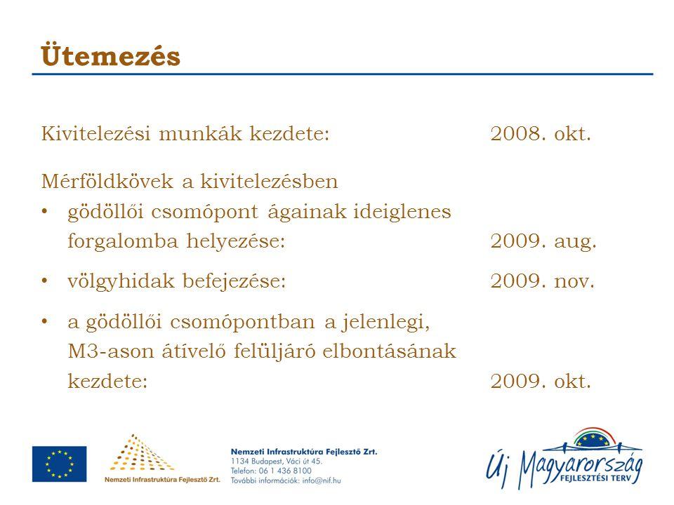Ütemezés Kivitelezési munkák kezdete: 2008. okt.
