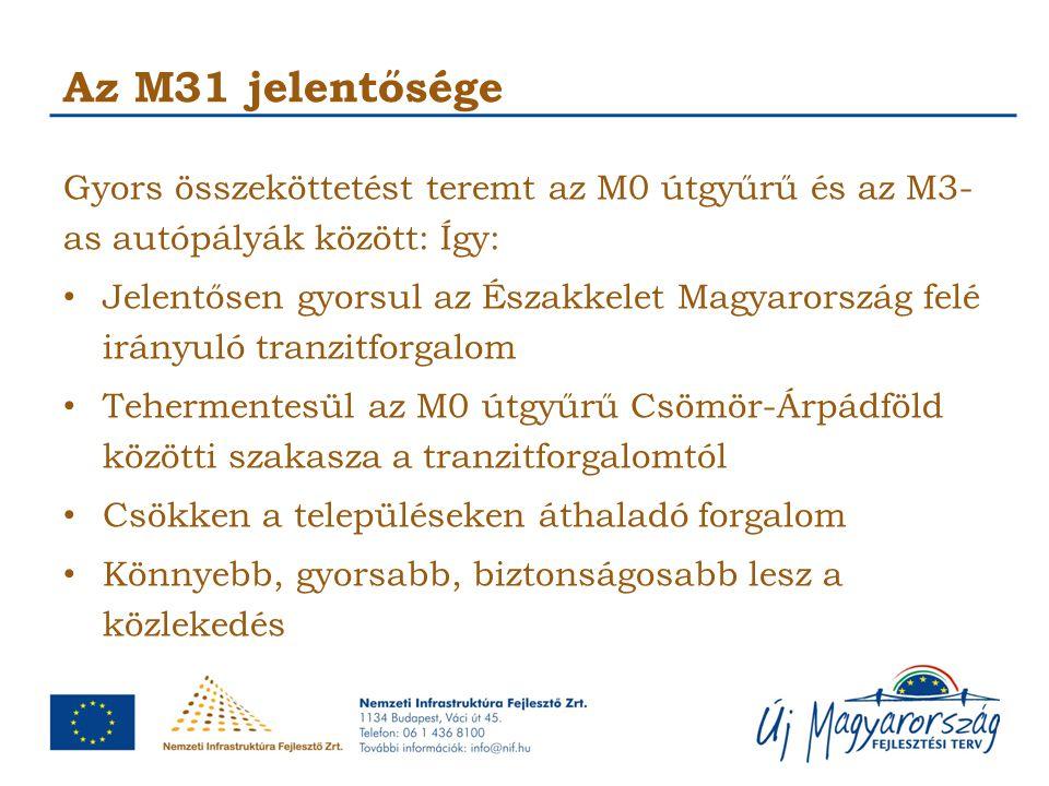 Az M31 jelentősége Gyors összeköttetést teremt az M0 útgyűrű és az M3- as autópályák között: Így: