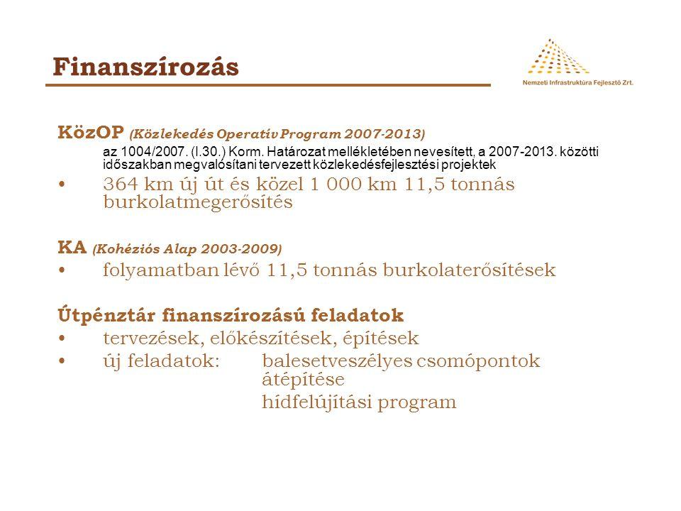 Finanszírozás KözOP (Közlekedés Operatív Program 2007-2013)