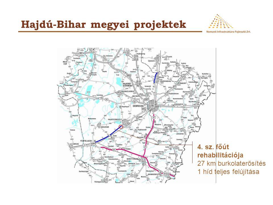 Hajdú-Bihar megyei projektek