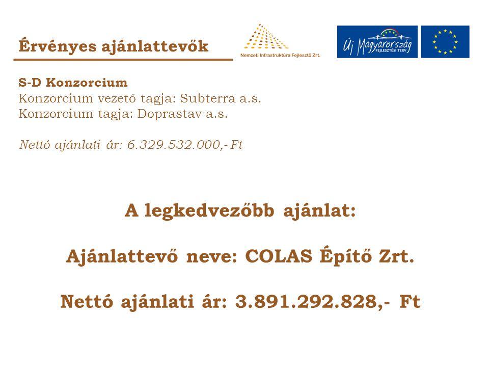 A legkedvezőbb ajánlat: Ajánlattevő neve: COLAS Építő Zrt.