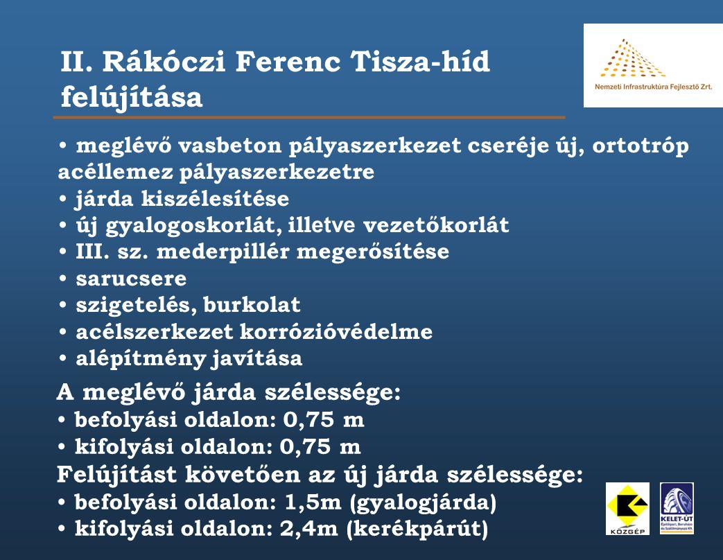 II. Rákóczi Ferenc Tisza-híd felújítása